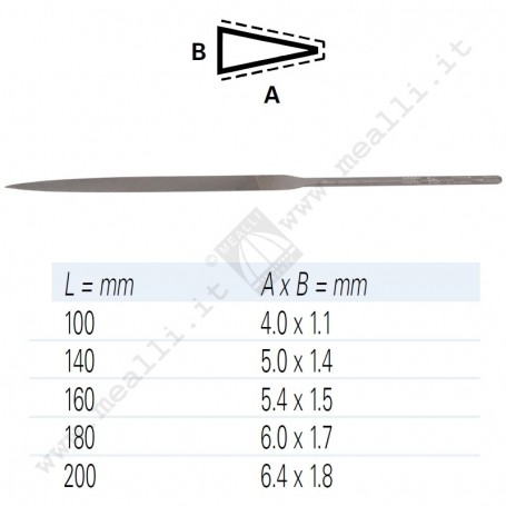 VALLORBE Needle File Knife