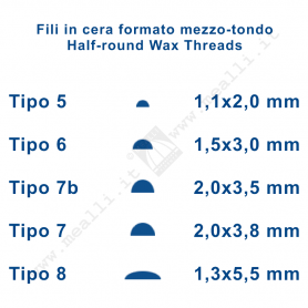 Half-Round Wax Threads