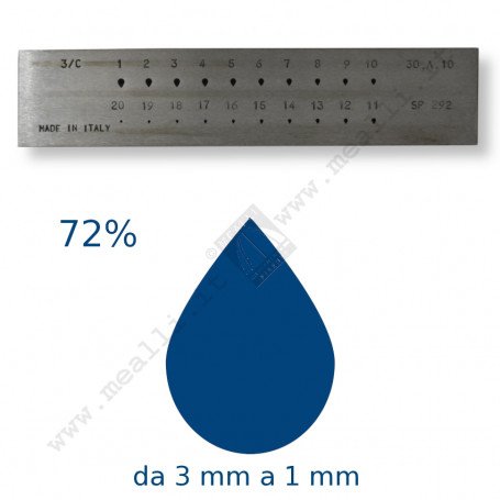 Drop shape Steel drawplate from 3 to 1 mm